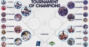 20_WSB_UltimateChampion_Bracket-Semifinals